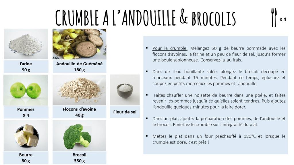 Cochon 04 recette crumble andouille