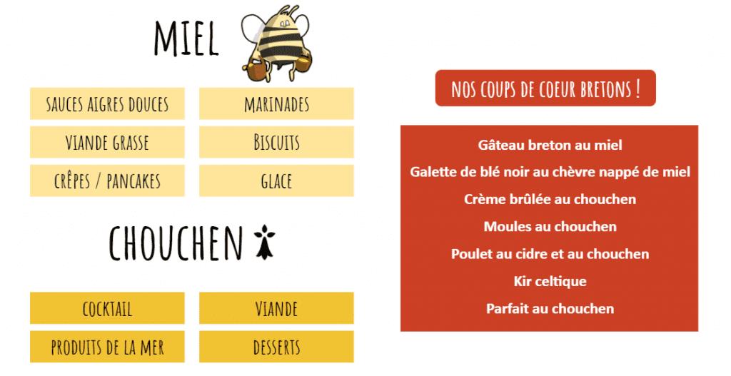 ou ajouter le miel et le chouchen en cuisine