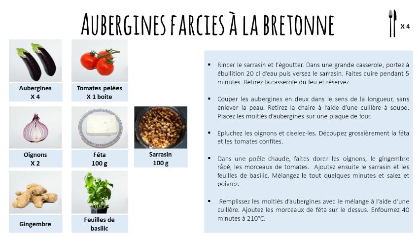 aubergines farcies à la bretonne