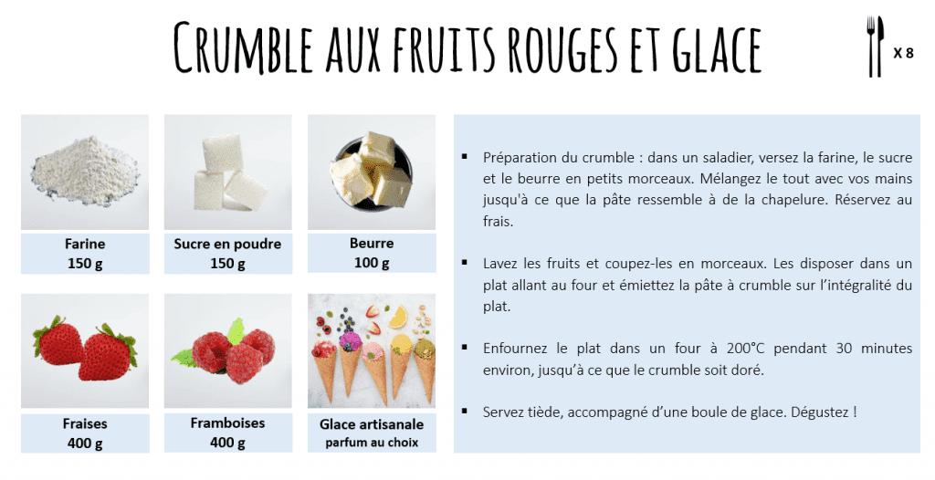 crumble aux fruits rouges et glace
